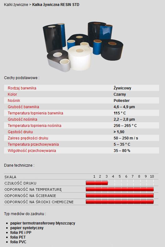 kalka-żywiczna-RESIN-STD